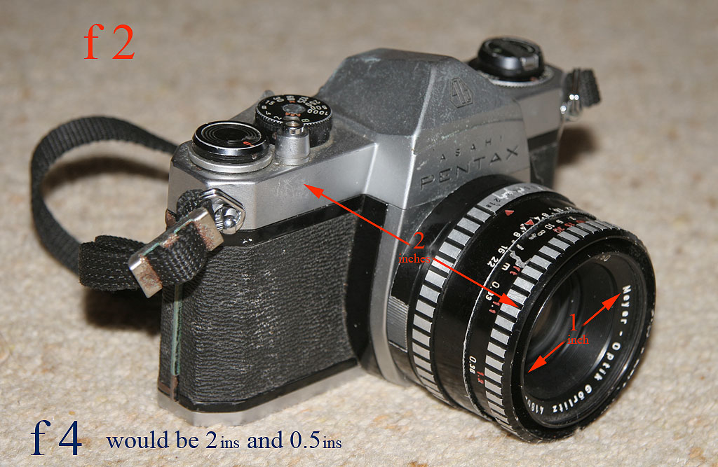 Photograph of a Pentax Camera  -  to demonstrae how 'f stops' are calculated