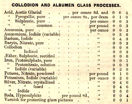 Catalogue  -  Bland & Long  -  1856  -  Chemicals for the Collodion and Albumen Glass Processes