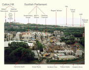 View from the southern slopes of Arthur's Seat  -  The Scottish Parliament under construction  -  June 2004  -  Picture with Key