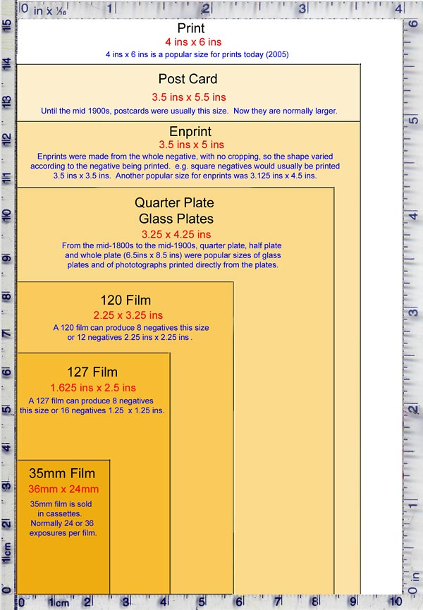 Most common poster size