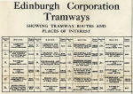 List of Edinburgh Corporatiion Tram Routes from a Tram and Bus Map of the early 1920s